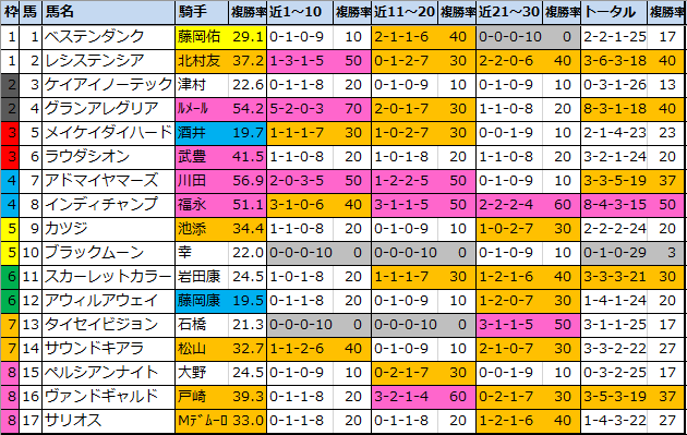 f:id:onix-oniku:20201121112655p:plain