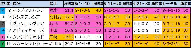 f:id:onix-oniku:20201121112749p:plain