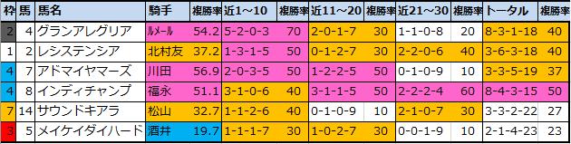 f:id:onix-oniku:20201121112822p:plain