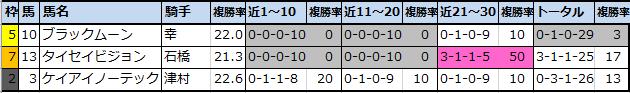 f:id:onix-oniku:20201121112917p:plain