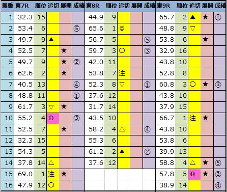 f:id:onix-oniku:20201121143002p:plain