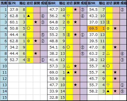 f:id:onix-oniku:20201121144429p:plain