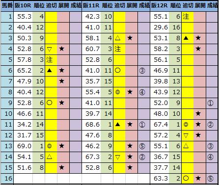f:id:onix-oniku:20201121163706p:plain