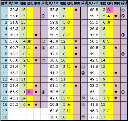 f:id:onix-oniku:20201121163928p:plain