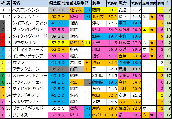 f:id:onix-oniku:20201121181252p:plain