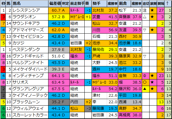 f:id:onix-oniku:20201121182535p:plain