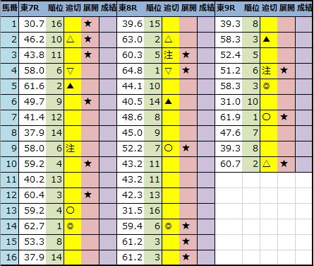 f:id:onix-oniku:20201121191854p:plain