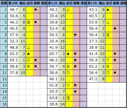 f:id:onix-oniku:20201121191941p:plain