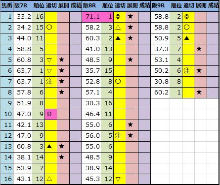f:id:onix-oniku:20201121192016p:plain