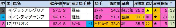 f:id:onix-oniku:20201122054122p:plain