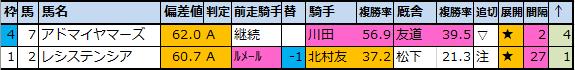 f:id:onix-oniku:20201122055632p:plain