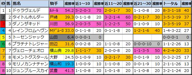 f:id:onix-oniku:20201122102331p:plain