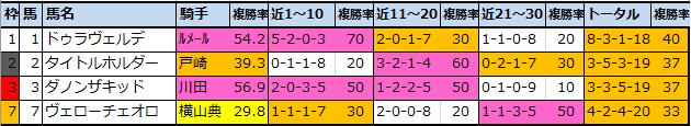 f:id:onix-oniku:20201122102401p:plain