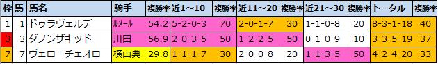 f:id:onix-oniku:20201122102453p:plain