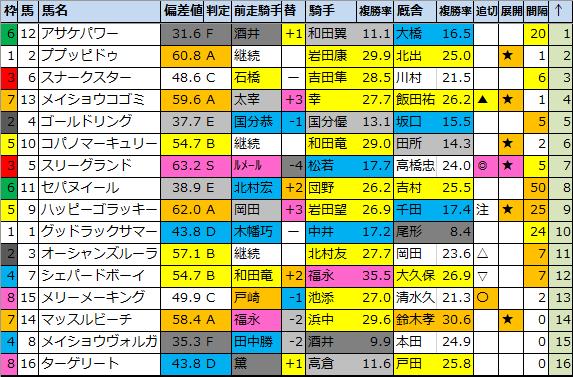 f:id:onix-oniku:20201122174122p:plain