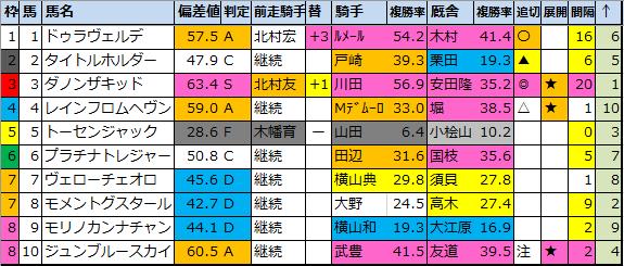 f:id:onix-oniku:20201122175807p:plain