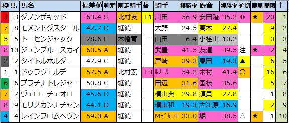 f:id:onix-oniku:20201122180557p:plain