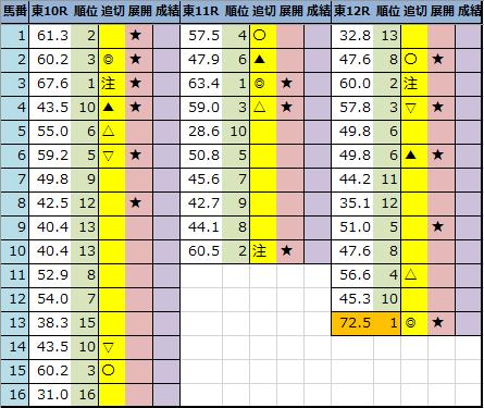 f:id:onix-oniku:20201122190953p:plain