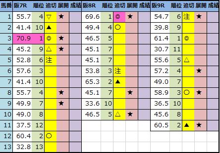 f:id:onix-oniku:20201122191037p:plain