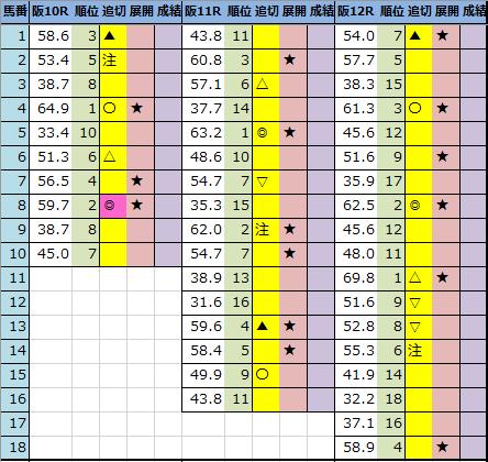 f:id:onix-oniku:20201122191111p:plain