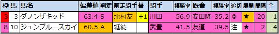 f:id:onix-oniku:20201123074237p:plain