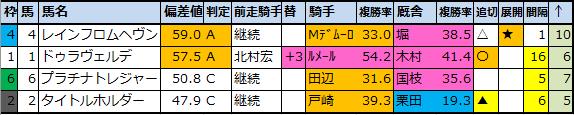 f:id:onix-oniku:20201123075104p:plain