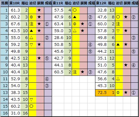 f:id:onix-oniku:20201123162027p:plain