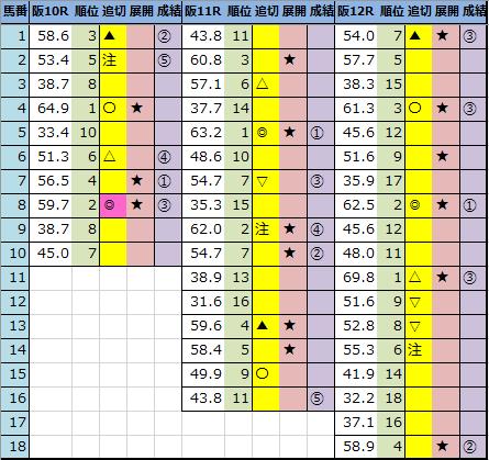 f:id:onix-oniku:20201123165615p:plain