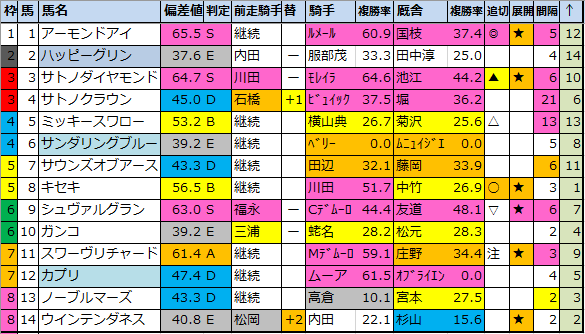 f:id:onix-oniku:20201124164350p:plain