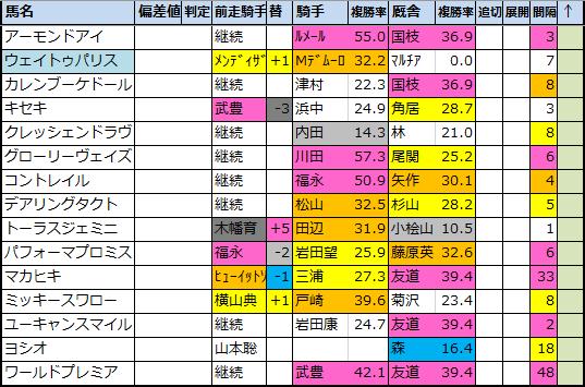 f:id:onix-oniku:20201124170116p:plain