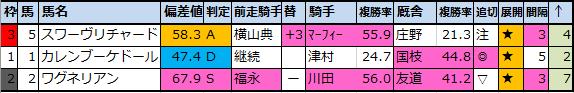 f:id:onix-oniku:20201124170341p:plain