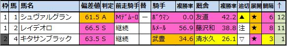 f:id:onix-oniku:20201124170623p:plain