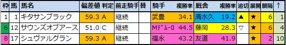 f:id:onix-oniku:20201124170941p:plain