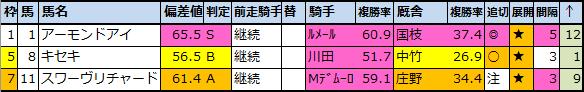 f:id:onix-oniku:20201124171522p:plain