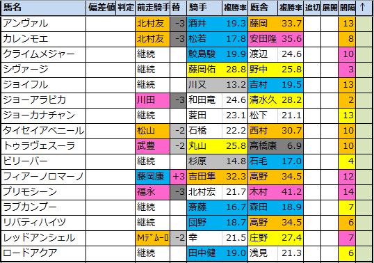 f:id:onix-oniku:20201126191843p:plain