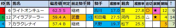 f:id:onix-oniku:20201126193337p:plain