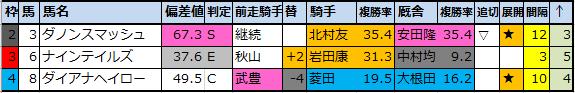 f:id:onix-oniku:20201126193403p:plain