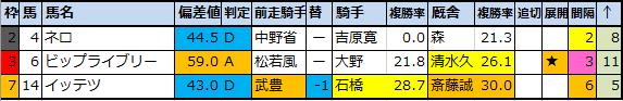 f:id:onix-oniku:20201126193441p:plain