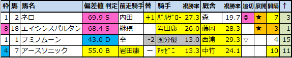 f:id:onix-oniku:20201126193526p:plain