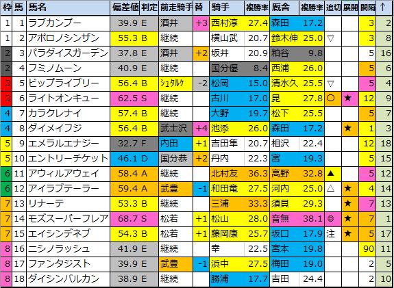 f:id:onix-oniku:20201126193602p:plain