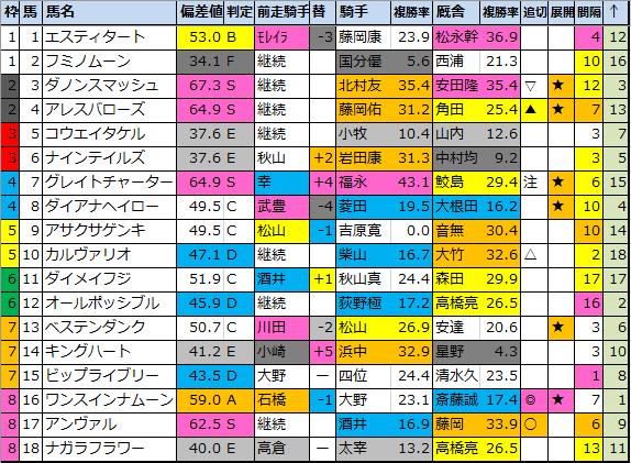 f:id:onix-oniku:20201126193639p:plain