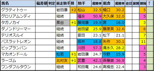 f:id:onix-oniku:20201126214925p:plain