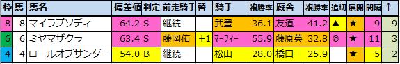 f:id:onix-oniku:20201126220436p:plain