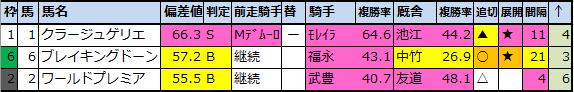 f:id:onix-oniku:20201126220503p:plain