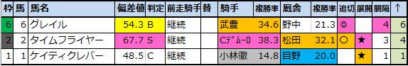 f:id:onix-oniku:20201126220547p:plain