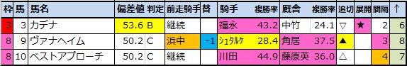f:id:onix-oniku:20201126220627p:plain