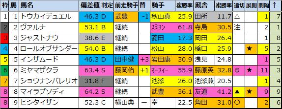 f:id:onix-oniku:20201126220709p:plain