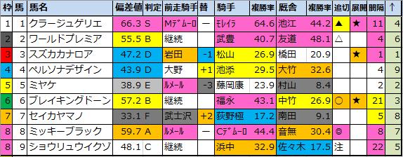f:id:onix-oniku:20201126220743p:plain