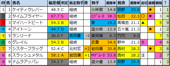 f:id:onix-oniku:20201126220828p:plain