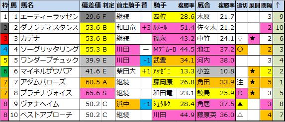 f:id:onix-oniku:20201126221334p:plain